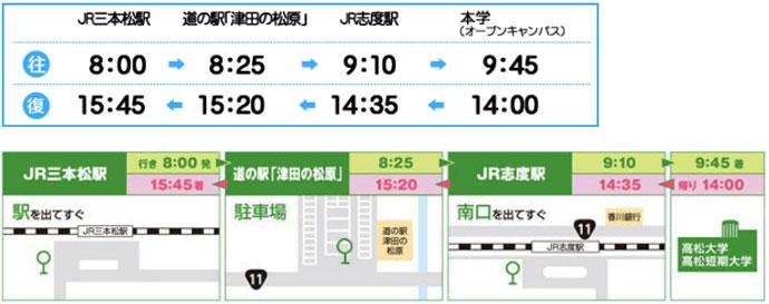 東讃コース