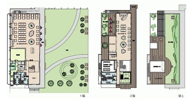 学生会館平面図